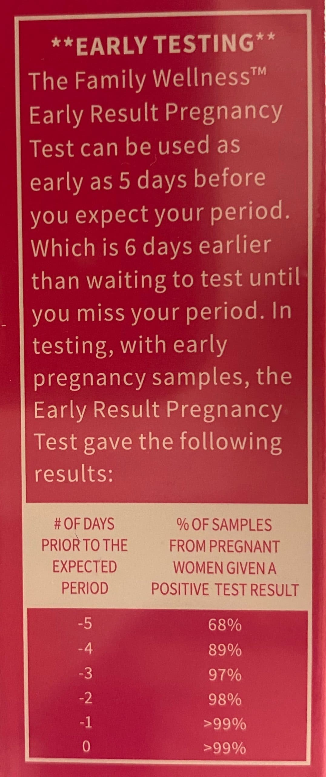 How early can I test with the Family Wellness Early Result Pregnancy Test?