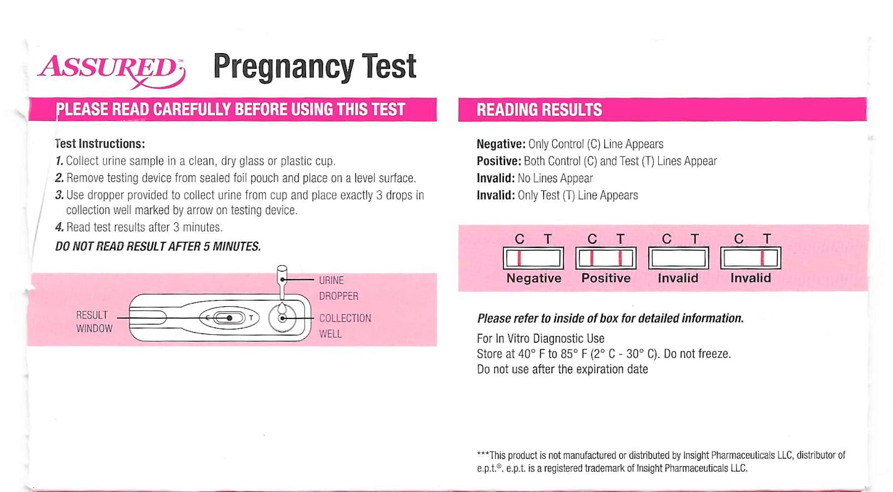 Assured Pregnancy Test How to