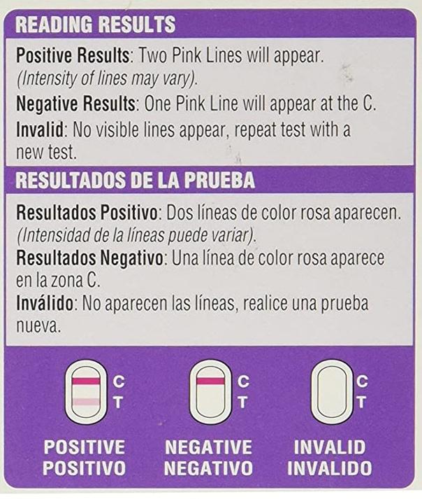 New Choice Pregnancy Test Positive